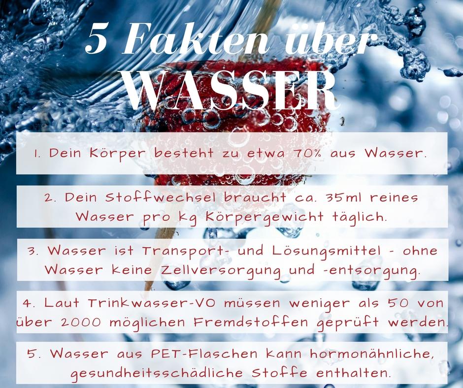 Wasserfakten