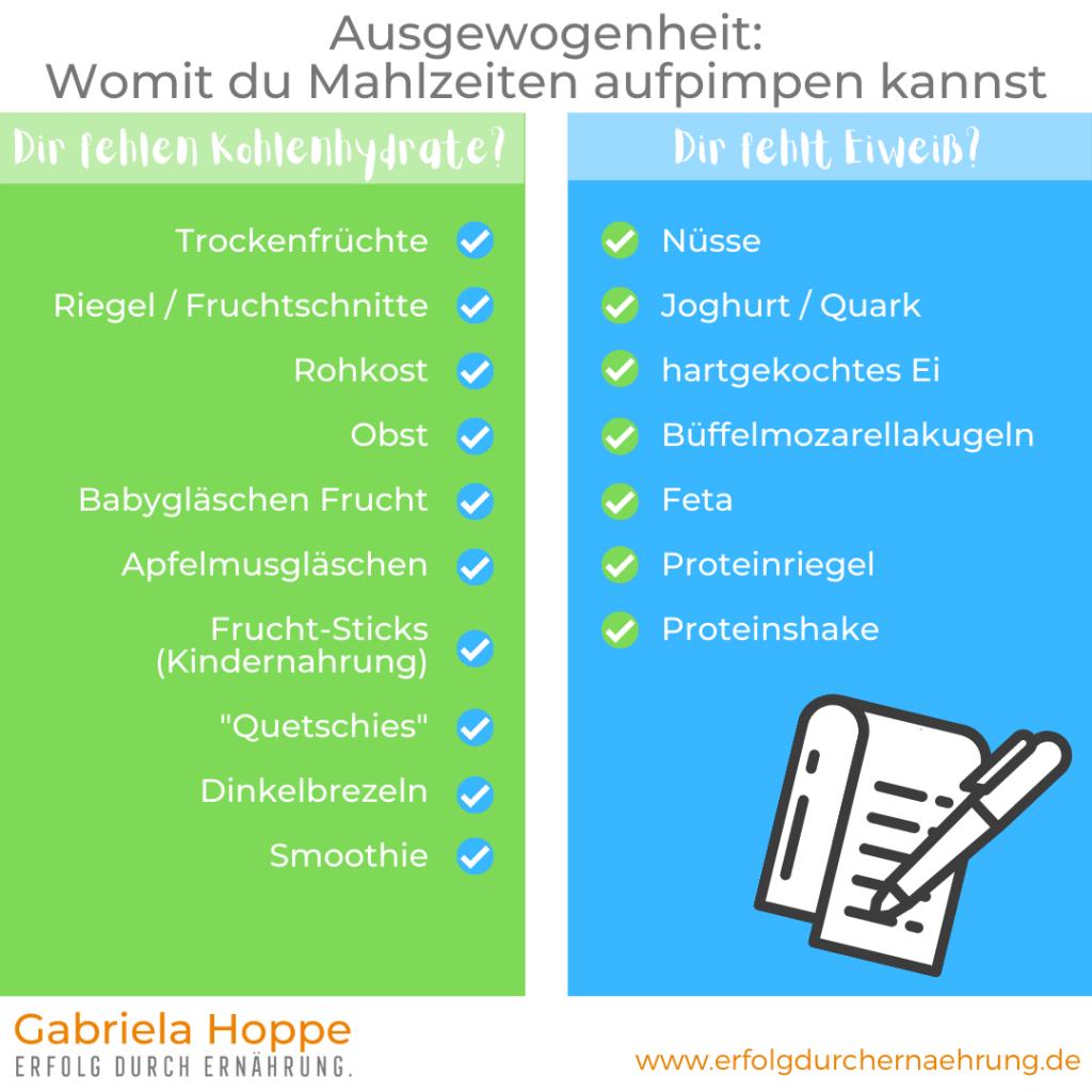 Mahlzeiten aufpimpen mit Dr. Gabriela Hoppe | Erfolg durch Ernährung | Deine Ernährungsspezialistin & Heilpraktikerin in Hannover/Isernhagen | Bild by GH